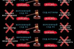4_Запрещенные-в-Казахстане-организации
