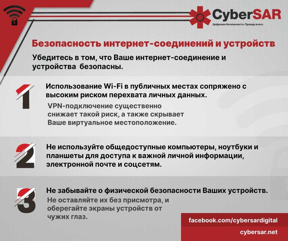Source: CyberSAR