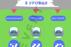 11_Три-уровня-медресе-в-Кыргызстане